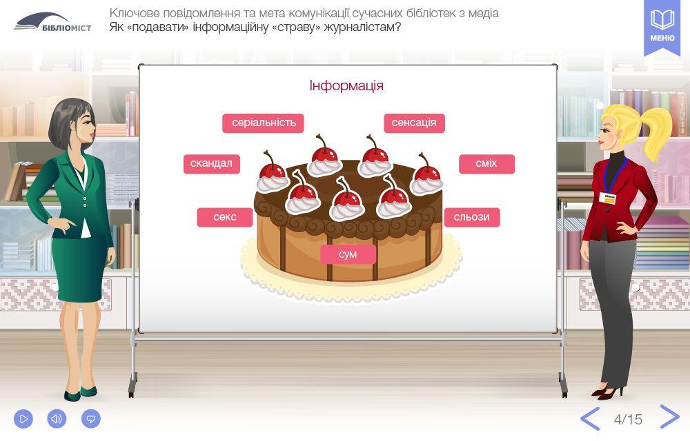 Создание электронных курсов ситуационно ориентированное обучение